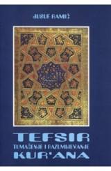 Tefsir - tumačenje i razumijevanje Kurana