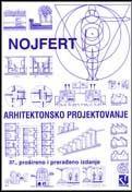 Arhitektonsko projektovanje