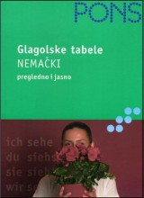 PONS Glagoli pregledno i jasno - Nemački (Liste oblika najvažnijih glagola)