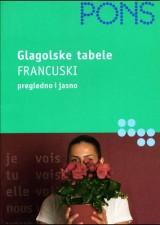 PONS Glagoli pregledno i jasno - Francuski (Liste oblika najvažnijih glagola)