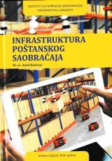 Infrastruktura poštanskog saobraćaja