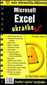 Microsoft Excel 2003 ukratko