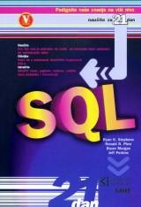 SQL za 21 dan