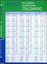 PONS Sve o glagolima na jednom mestu - Italijanski