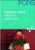 PONS Glagoli pregledno i jasno - Engleski (Liste oblika najvažnijih glagola)
