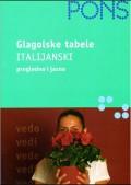 PONS Glagoli pregledno i jasno - Italijanski (Liste oblika najvažnijih glagola)
