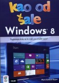 Windows 8 - Kao od šale