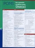PONS Sve o gramatici na jednom mestu - Španski