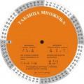 Tablica množenja - Krug znanja